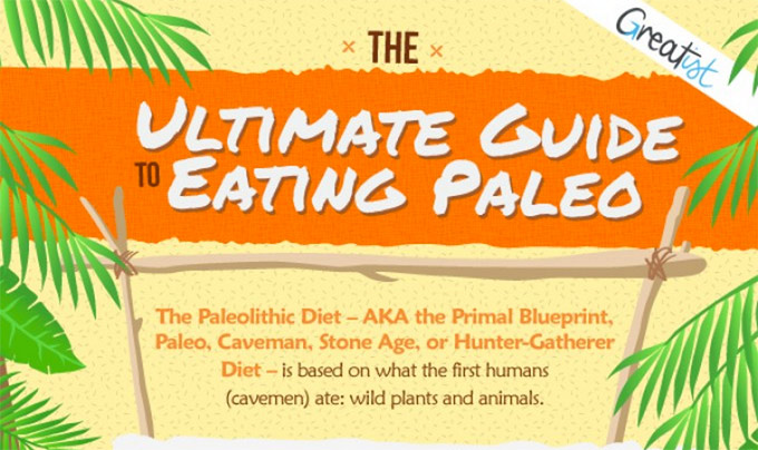 The paleo diet revealed in 1 simple image infographic paleovalley malvernweather Gallery